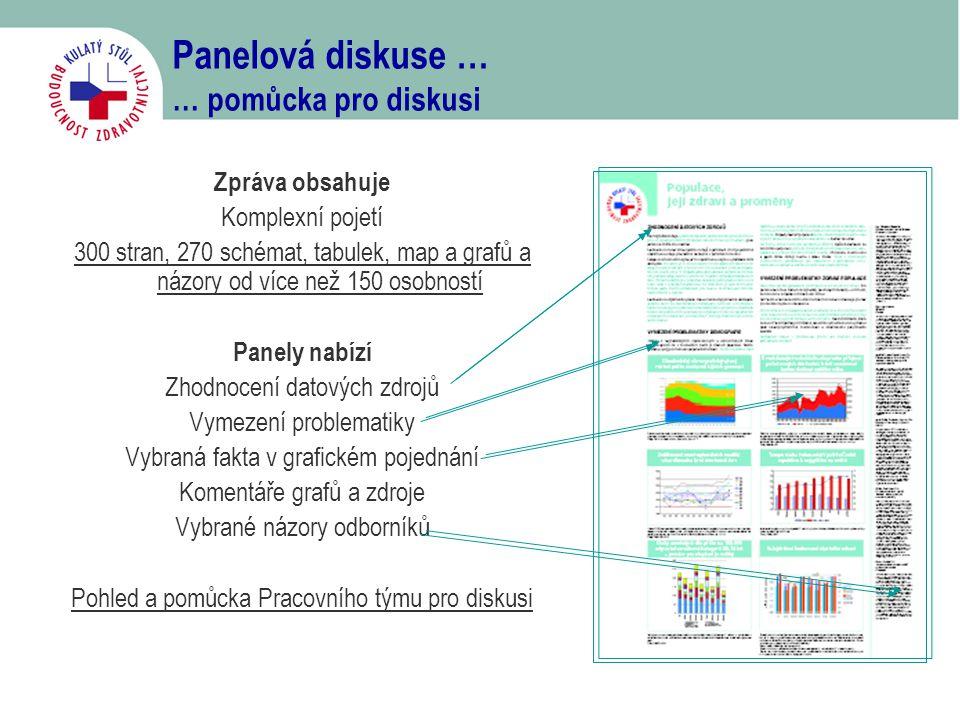 Panelová diskuse … … pomůcka pro diskusi Zpráva obsahuje Komplexní pojetí 300 stran, 270 schémat, tabulek, map a grafů a názory od více než 150 osobno