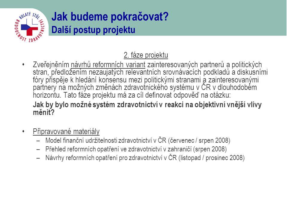 Jak budeme pokračovat? Další postup projektu 2. fáze projektu •Zveřejněním návrhů reformních variant zainteresovaných partnerů a politických stran, př