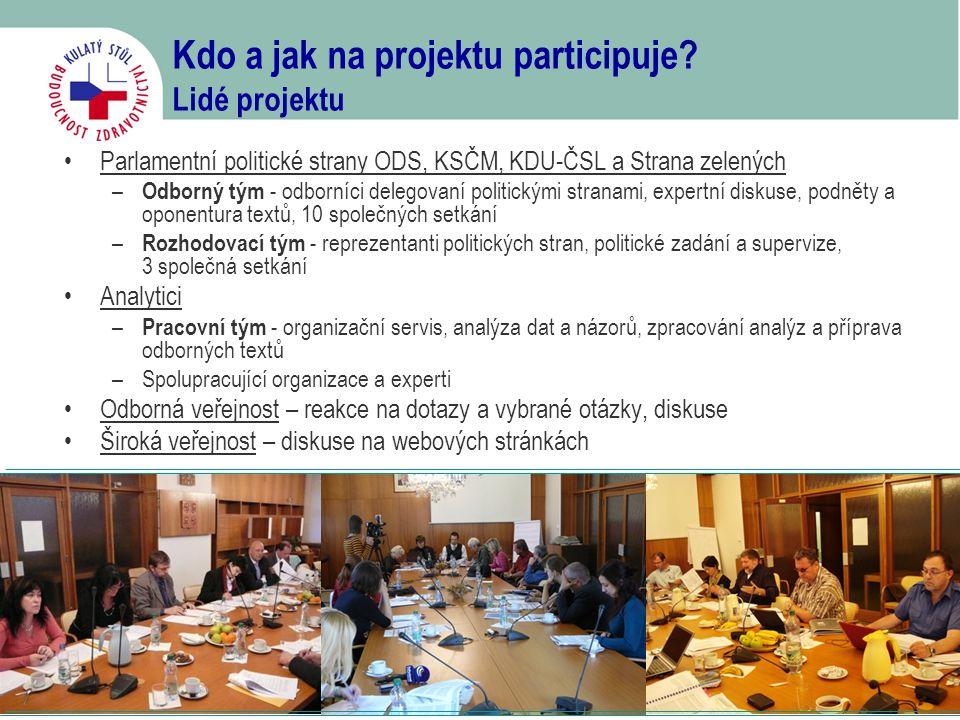 Kdo a jak na projektu participuje? Lidé projektu •Parlamentní politické strany ODS, KSČM, KDU-ČSL a Strana zelených – Odborný tým - odborníci delegova