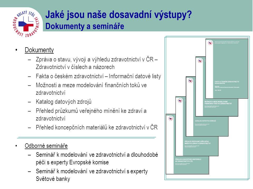 Jaké jsou naše dosavadní výstupy? Dokumenty a semináře •Dokumenty –Zpráva o stavu, vývoji a výhledu zdravotnictví v ČR – Zdravotnictví v číslech a náz