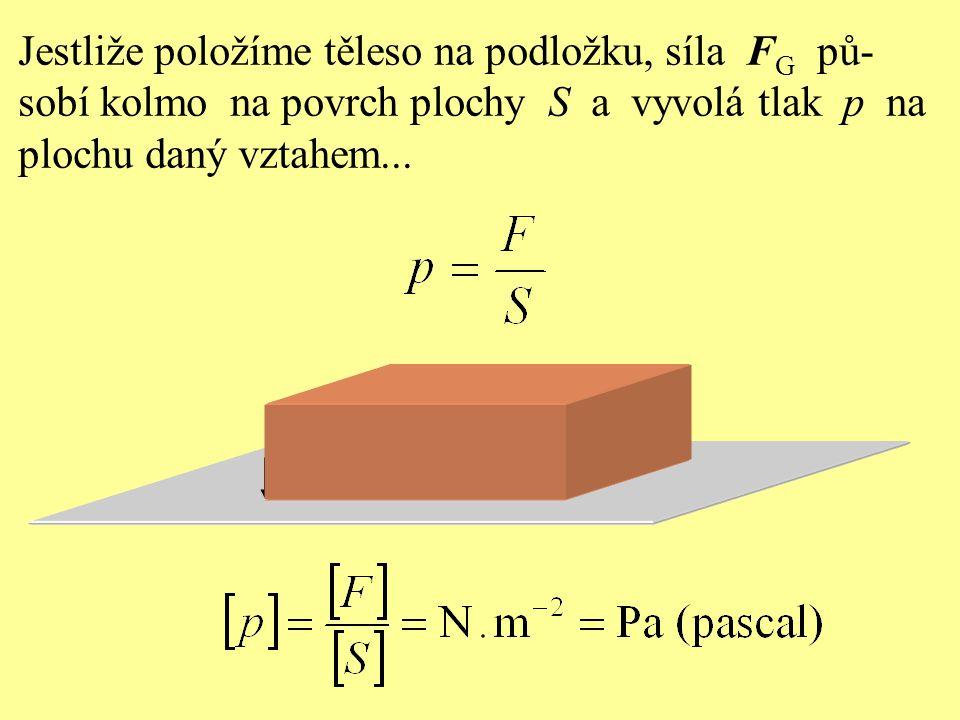 Jestliže položíme těleso na podložku, síla F G pů- sobí kolmo na povrch plochy S a vyvolá tlak p na plochu daný vztahem...