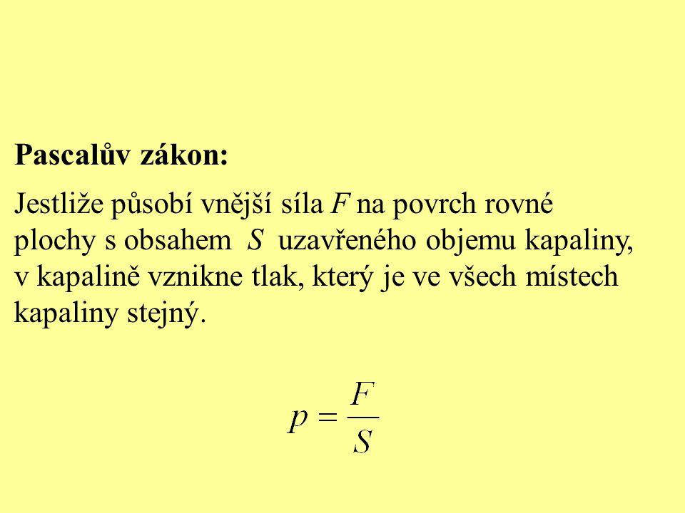 Pascalův zákon: Jestliže působí vnější síla F na povrch rovné plochy s obsahem S uzavřeného objemu kapaliny, v kapalině vznikne tlak, který je ve všec