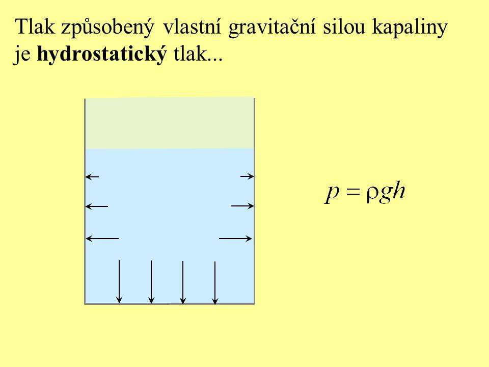Tlak způsobený vlastní gravitační silou kapaliny je hydrostatický tlak...