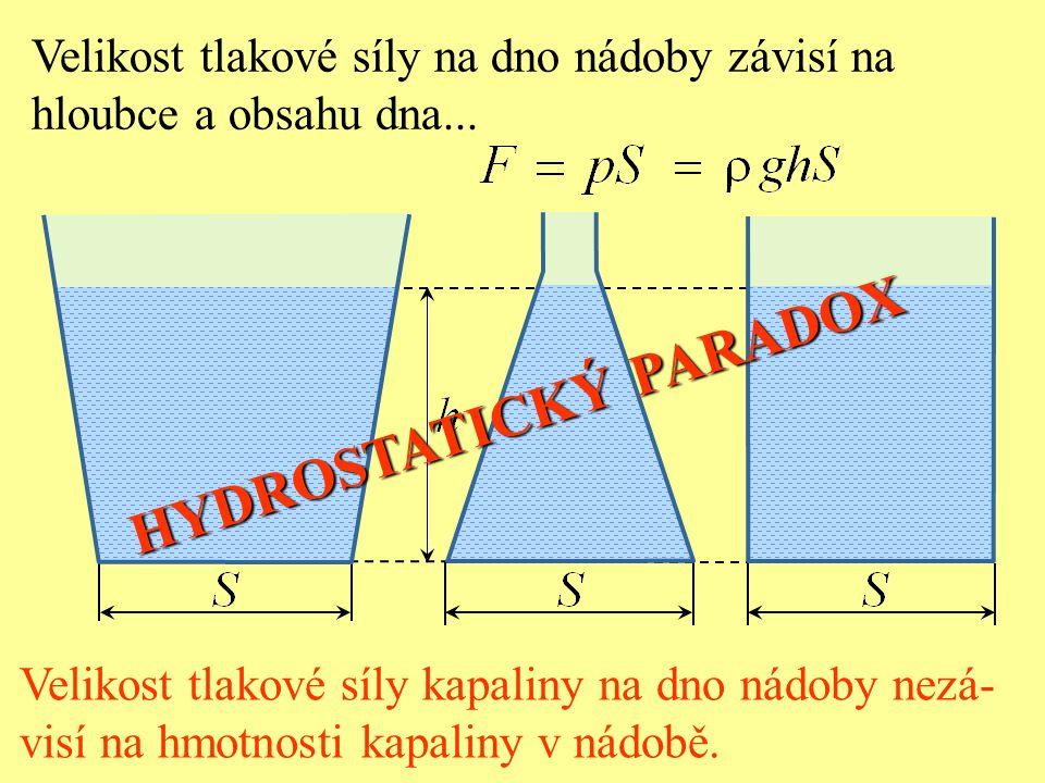 Velikost tlakové síly kapaliny na dno nádoby nezá- visí na hmotnosti kapaliny v nádobě. Velikost tlakové síly na dno nádoby závisí na hloubce a obsahu