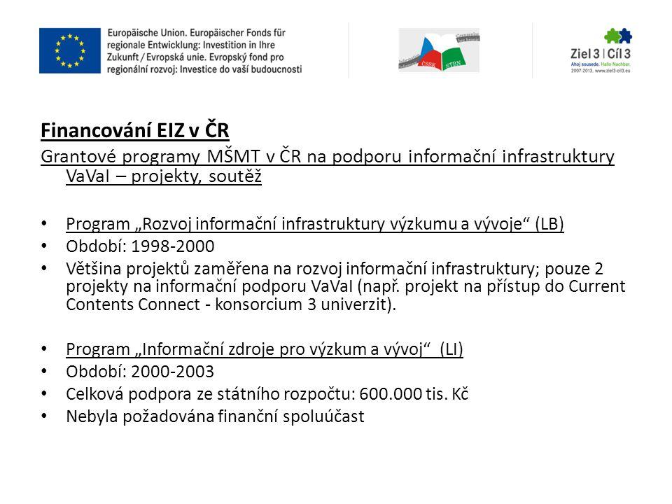 """Financování EIZ v ČR Grantové programy MŠMT v ČR na podporu informační infrastruktury VaVaI – projekty, soutěž • Program """"Rozvoj informační infrastruktury výzkumu a vývoje (LB) • Období: 1998-2000 • Většina projektů zaměřena na rozvoj informační infrastruktury; pouze 2 projekty na informační podporu VaVaI (např."""