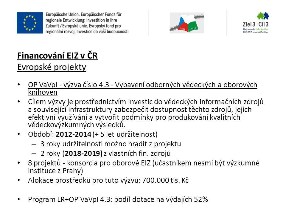 Financování EIZ v ČR Evropské projekty • OP VaVpI - výzva číslo 4.3 - Vybavení odborných vědeckých a oborových knihoven • Cílem výzvy je prostřednictvím investic do vědeckých informačních zdrojů a související infrastruktury zabezpečit dostupnost těchto zdrojů, jejich efektivní využívání a vytvořit podmínky pro produkování kvalitních vědeckovýzkumných výsledků.