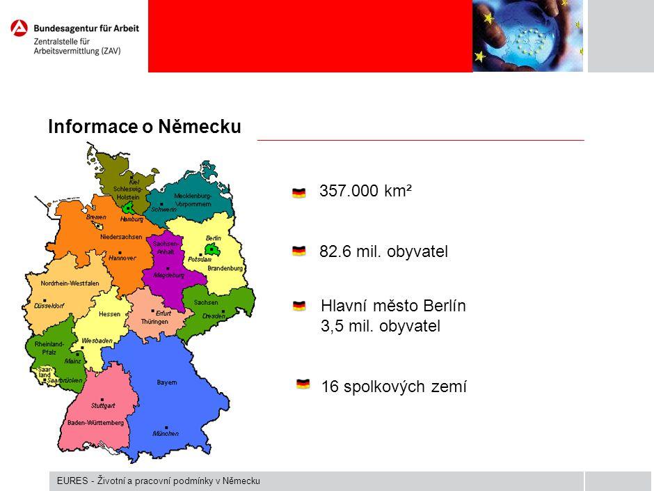 Informace o Německu 357.000 km² 82.6 mil. obyvatel Hlavní město Berlín 3,5 mil. obyvatel 16 spolkových zemí EURES - Životní a pracovní podmínky v Něme