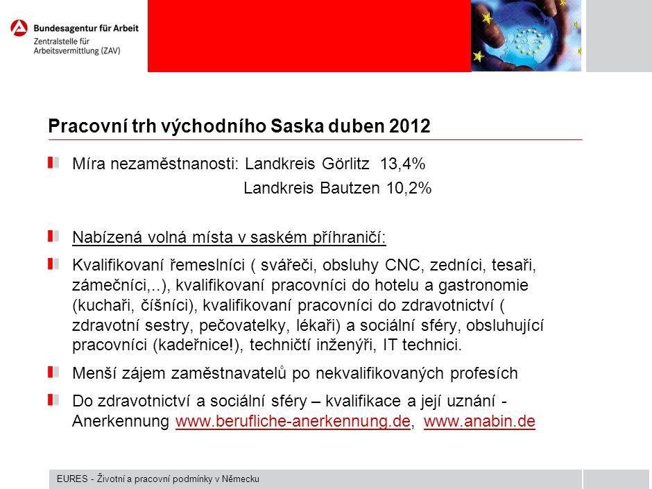 Pracovní trh východního Saska duben 2012 Míra nezaměstnanosti: Landkreis Görlitz 13,4% Landkreis Bautzen 10,2% Nabízená volná místa v saském příhranič