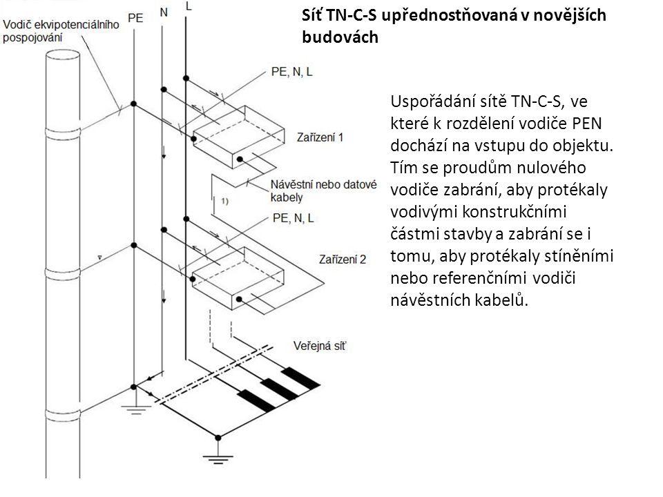 Uspořádání sítě TN-C-S, ve které k rozdělení vodiče PEN dochází na vstupu do objektu. Tím se proudům nulového vodiče zabrání, aby protékaly vodivými k