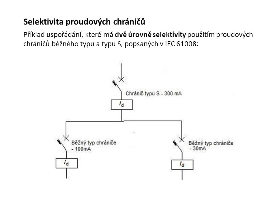 Selektivita proudových chráničů Příklad uspořádání, které má dvě úrovně selektivity použitím proudových chráničů běžného typu a typu S, popsaných v IE