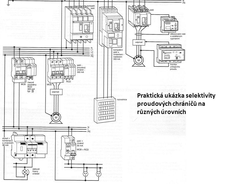 Praktická ukázka selektivity proudových chráničů na různých úrovních