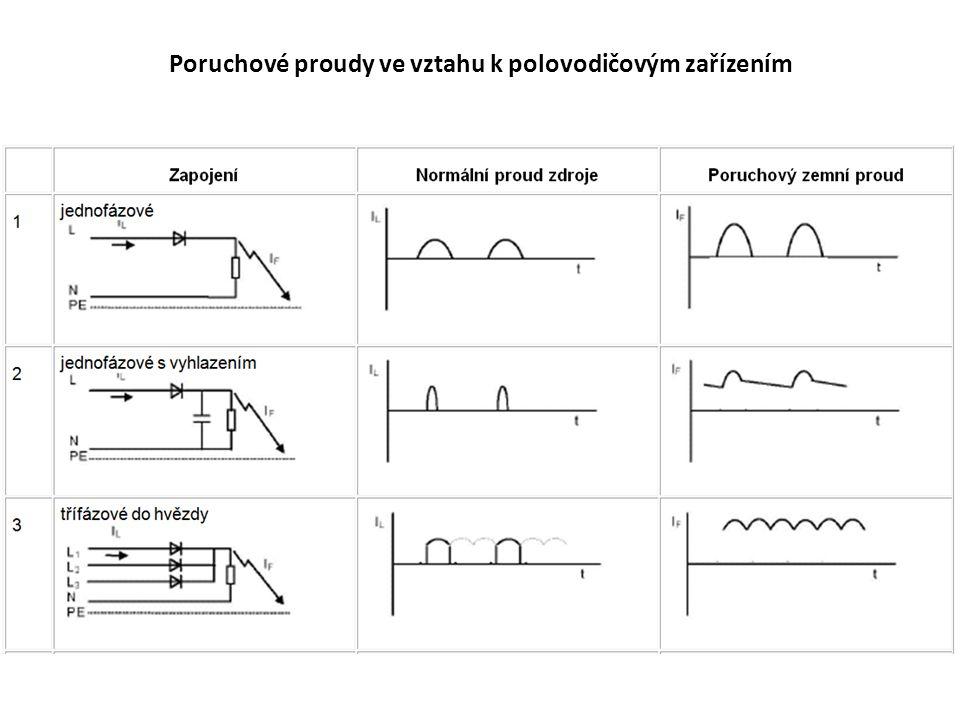 Poruchové proudy ve vztahu k polovodičovým zařízením