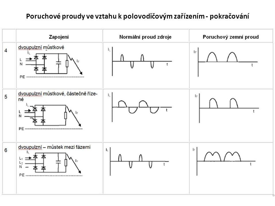 Poruchové proudy ve vztahu k polovodičovým zařízením - pokračování