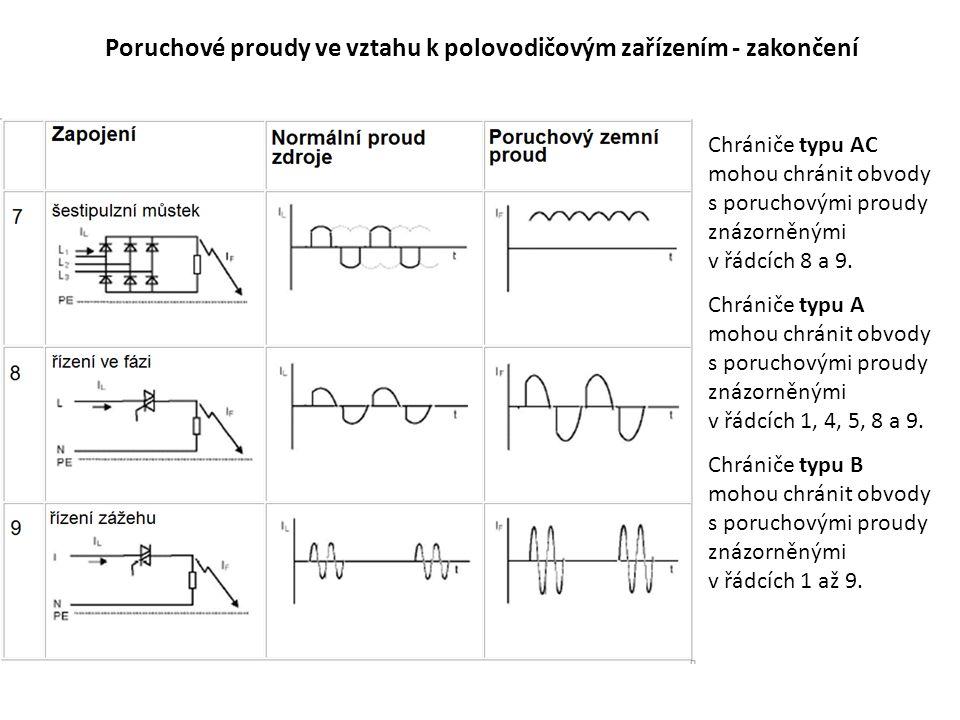 Poruchové proudy ve vztahu k polovodičovým zařízením - zakončení Chrániče typu AC mohou chránit obvody s poruchovými proudy znázorněnými v řádcích 8 a