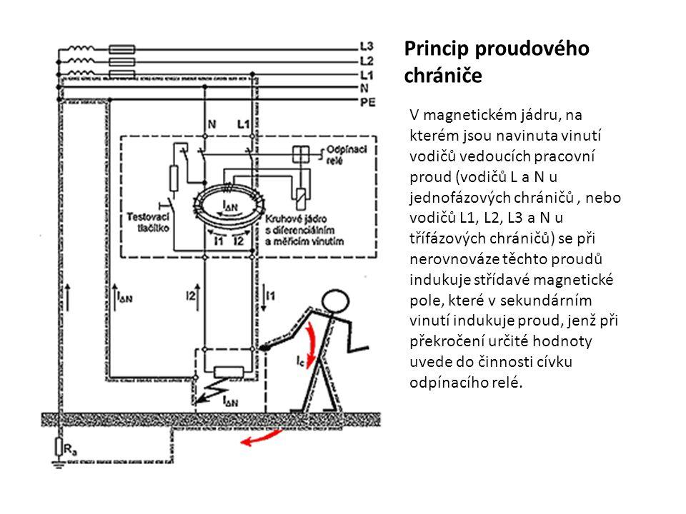 Princip proudového chrániče V magnetickém jádru, na kterém jsou navinuta vinutí vodičů vedoucích pracovní proud (vodičů L a N u jednofázových chráničů