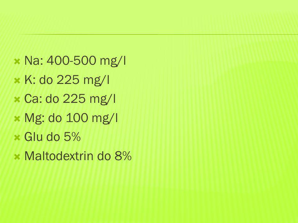  Na: 400-500 mg/l  K: do 225 mg/l  Ca: do 225 mg/l  Mg: do 100 mg/l  Glu do 5%  Maltodextrin do 8%