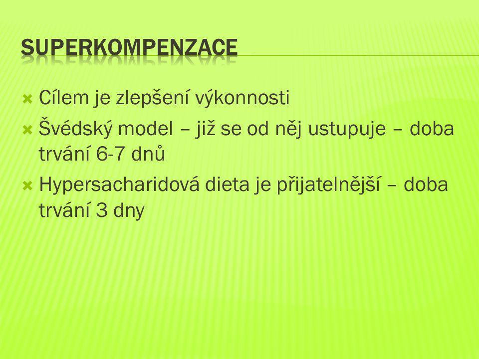  Cílem je zlepšení výkonnosti  Švédský model – již se od něj ustupuje – doba trvání 6-7 dnů  Hypersacharidová dieta je přijatelnější – doba trvání