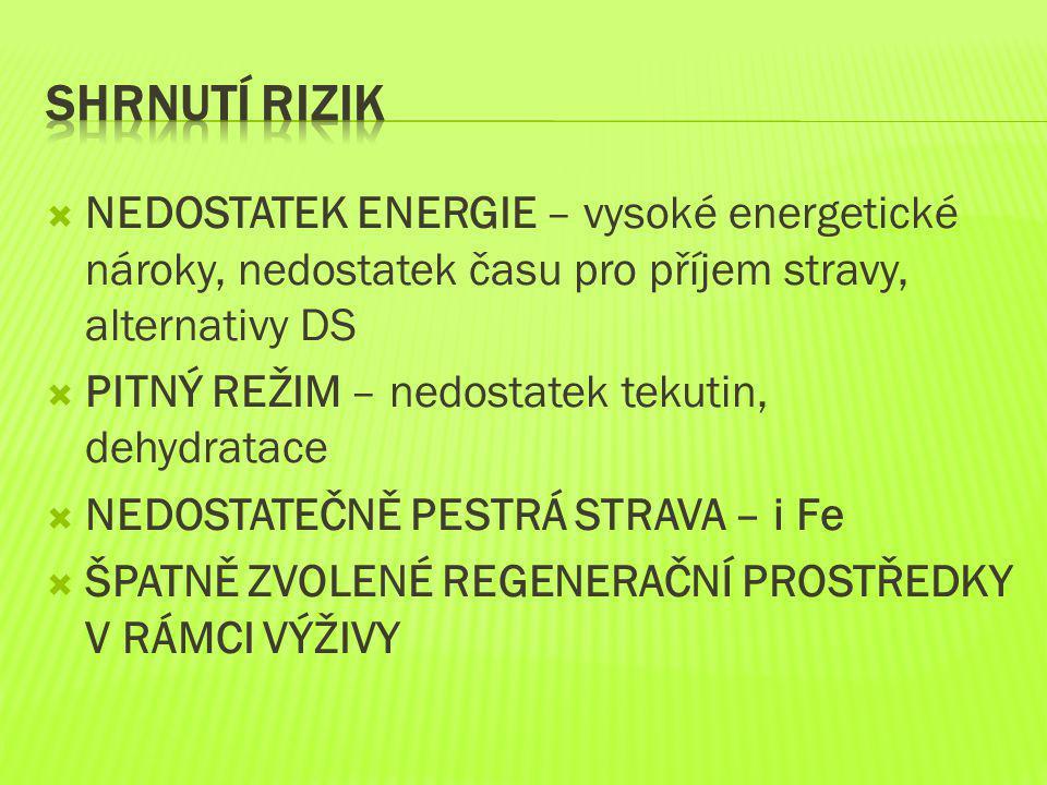  NEDOSTATEK ENERGIE – vysoké energetické nároky, nedostatek času pro příjem stravy, alternativy DS  PITNÝ REŽIM – nedostatek tekutin, dehydratace 