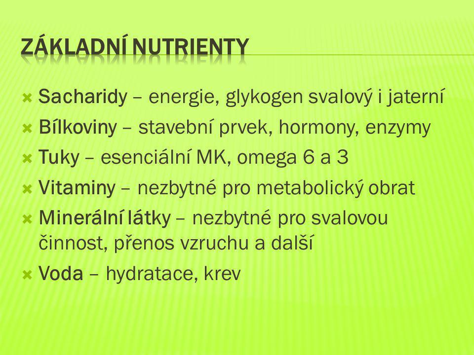  Sacharidy – energie, glykogen svalový i jaterní  Bílkoviny – stavební prvek, hormony, enzymy  Tuky – esenciální MK, omega 6 a 3  Vitaminy – nezby