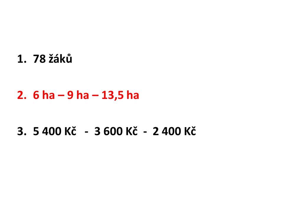 1.78 žáků 2.6 ha – 9 ha – 13,5 ha 3.5 400 Kč - 3 600 Kč - 2 400 Kč