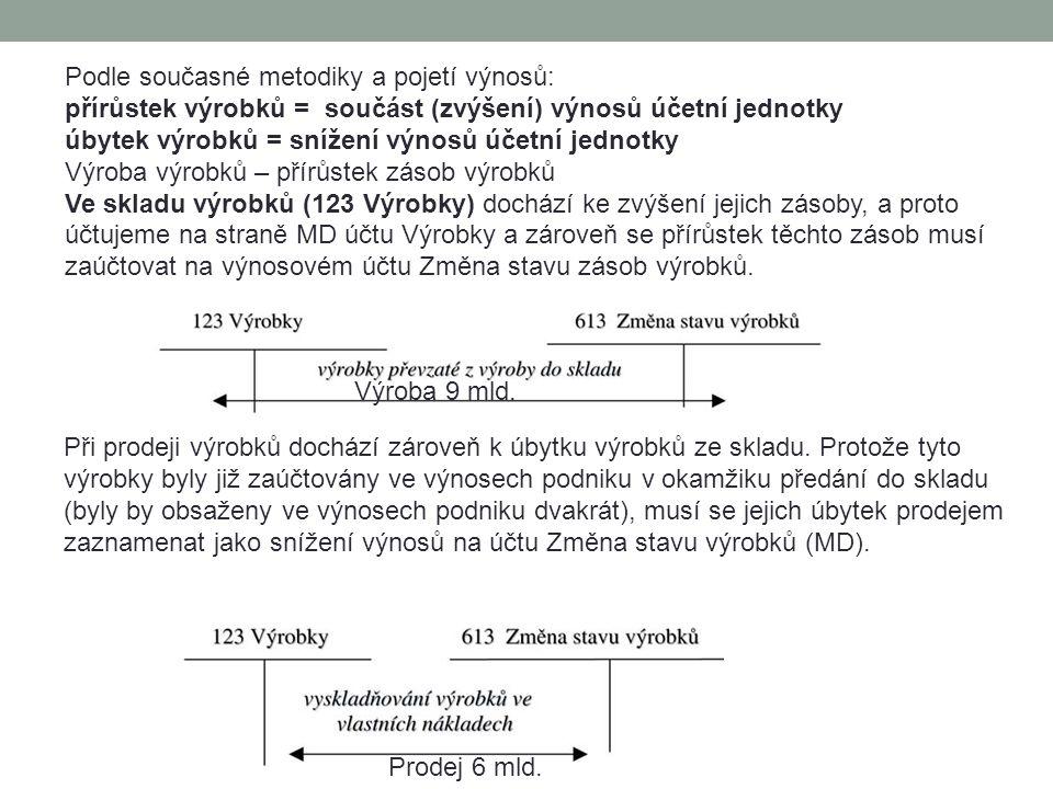 Podle současné metodiky a pojetí výnosů: přírůstek výrobků = součást (zvýšení) výnosů účetní jednotky úbytek výrobků = snížení výnosů účetní jednotky