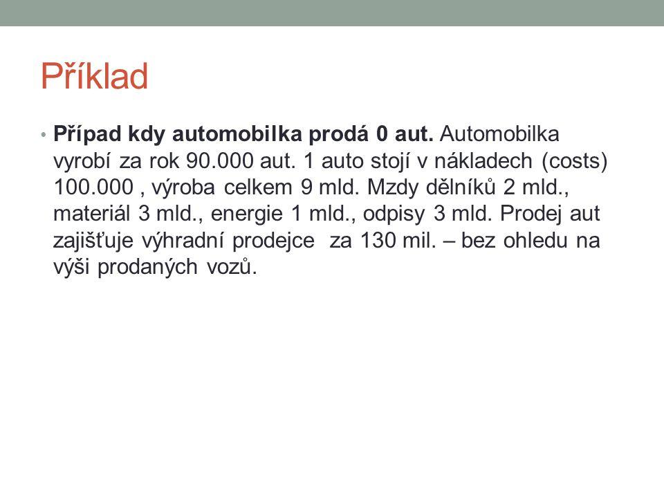 Příklad • Případ kdy automobilka prodá 0 aut. Automobilka vyrobí za rok 90.000 aut. 1 auto stojí v nákladech (costs) 100.000, výroba celkem 9 mld. Mzd