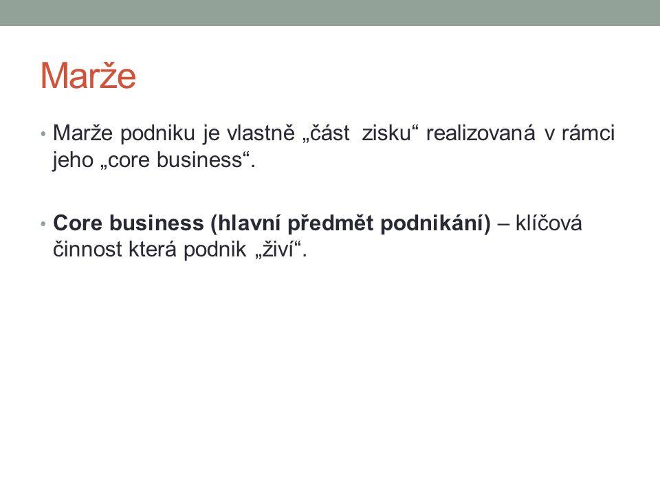 """Marže • Marže podniku je vlastně """"část zisku"""" realizovaná v rámci jeho """"core business"""". • Core business (hlavní předmět podnikání) – klíčová činnost k"""