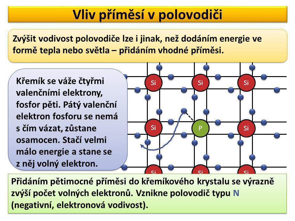 Si Vliv příměsí v polovodiči Si P Zvýšit vodivost polovodiče lze i jinak, než dodáním energie ve formě tepla nebo světla – přidáním vhodné příměsi.