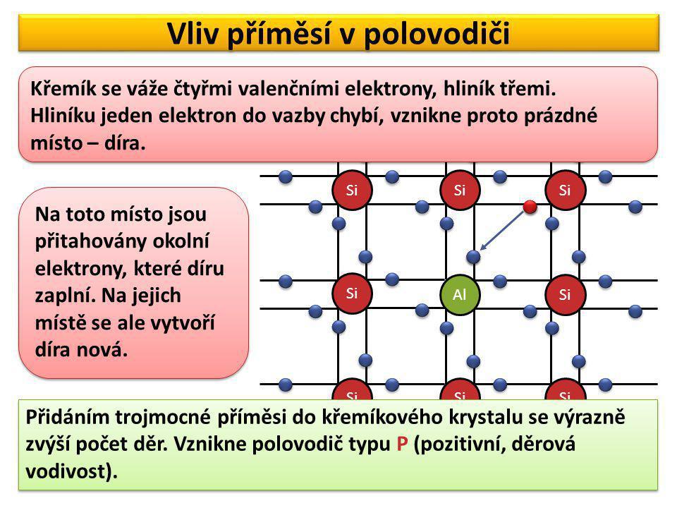 Vliv příměsí v polovodiči Si Al Si Přidáním trojmocné příměsi do křemíkového krystalu se výrazně zvýší počet děr.