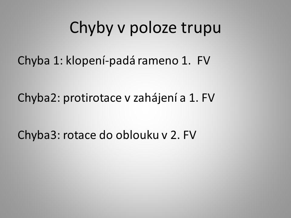 Chyby v poloze trupu Chyba 1: klopení-padá rameno 1. FV Chyba2: protirotace v zahájení a 1. FV Chyba3: rotace do oblouku v 2. FV