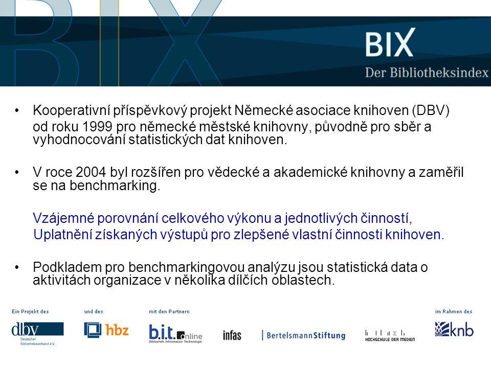•Kooperativní příspěvkový projekt Německé asociace knihoven (DBV) od roku 1999 pro německé městské knihovny, původně pro sběr a vyhodnocování statisti