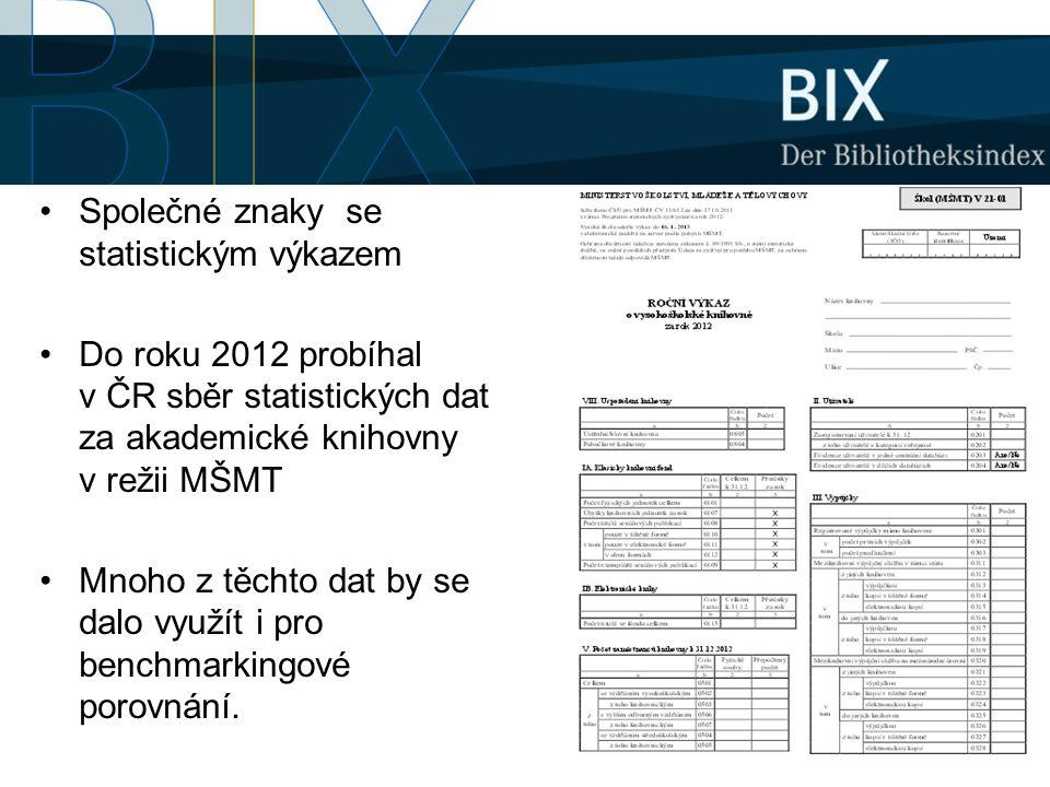 •Společné znaky se statistickým výkazem •Do roku 2012 probíhal v ČR sběr statistických dat za akademické knihovny v režii MŠMT •Mnoho z těchto dat by
