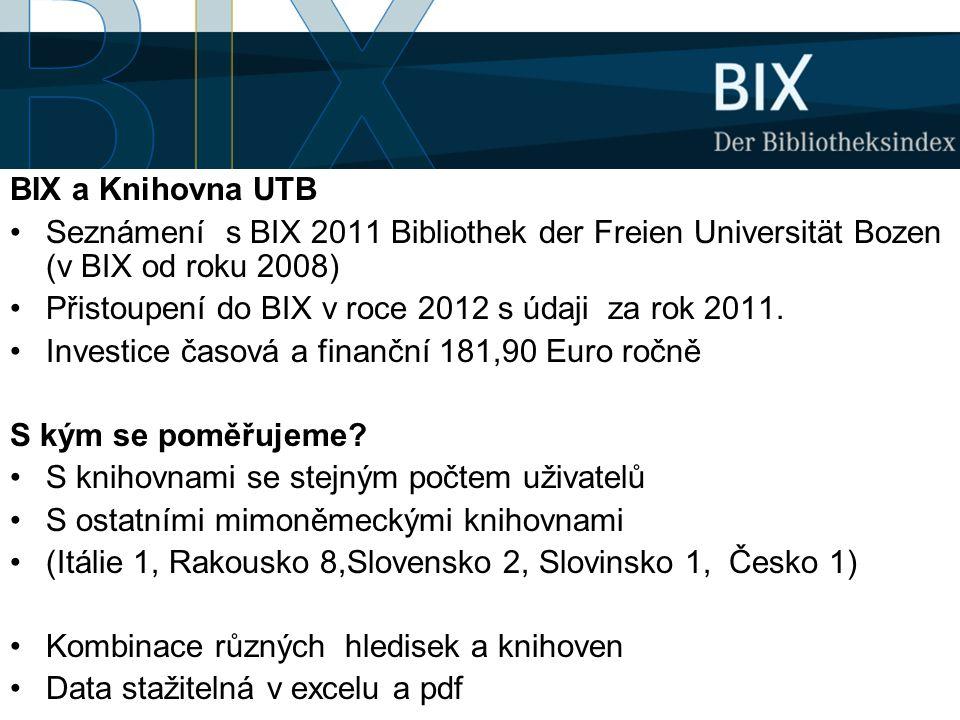 BIX a Knihovna UTB •Seznámení s BIX 2011 Bibliothek der Freien Universität Bozen (v BIX od roku 2008) •Přistoupení do BIX v roce 2012 s údaji za rok 2
