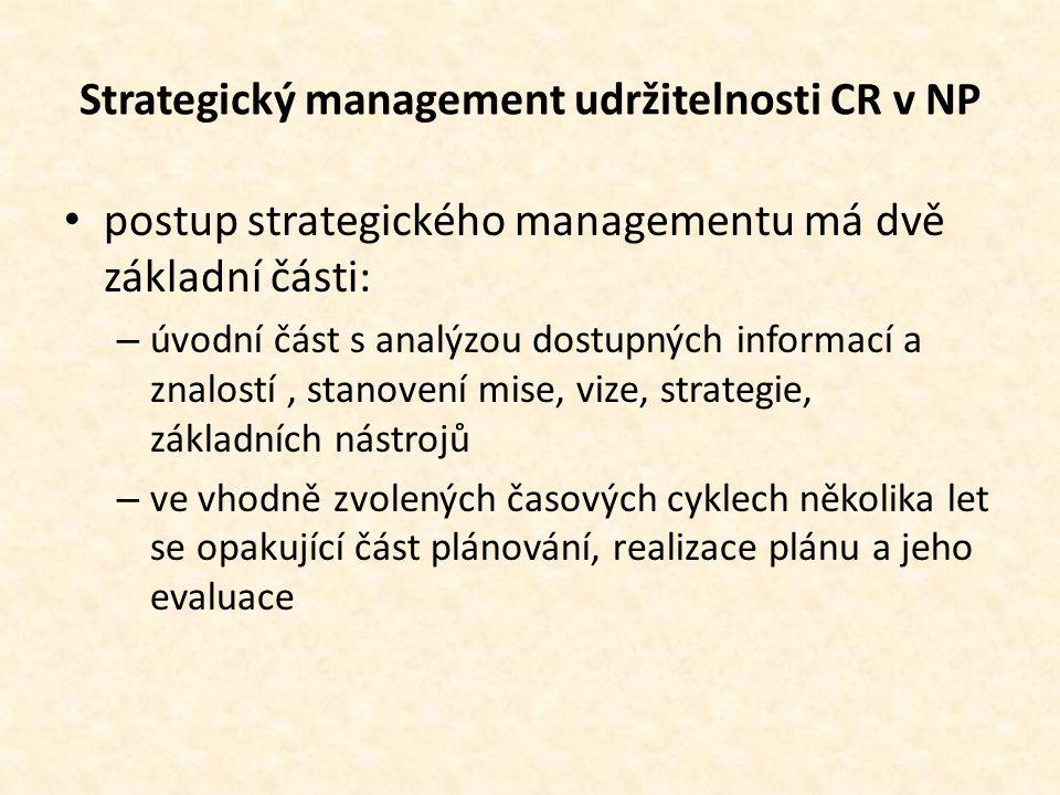 Strategický management udržitelnosti CR v NP • postup strategického managementu má dvě základní části: – úvodní část s analýzou dostupných informací a znalostí, stanovení mise, vize, strategie, základních nástrojů – ve vhodně zvolených časových cyklech několika let se opakující část plánování, realizace plánu a jeho evaluace
