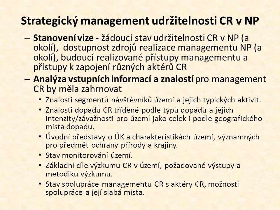 Strategický management udržitelnosti CR v NP – Stanovení vize - žádoucí stav udržitelnosti CR v NP (a okolí), dostupnost zdrojů realizace managementu NP (a okolí), budoucí realizované přístupy managementu a přístupy k zapojení různých aktérů CR – Analýza vstupních informací a znalostí pro management CR by měla zahrnovat • Znalosti segmentů návštěvníků území a jejich typických aktivit.
