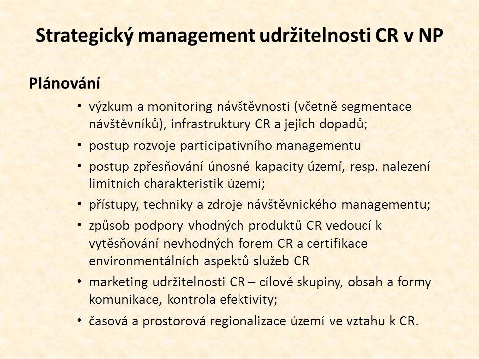 Strategický management udržitelnosti CR v NP Plánování • výzkum a monitoring návštěvnosti (včetně segmentace návštěvníků), infrastruktury CR a jejich dopadů; • postup rozvoje participativního managementu • postup zpřesňování únosné kapacity území, resp.