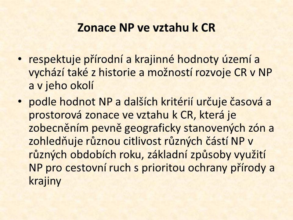 Zonace NP ve vztahu k CR • respektuje přírodní a krajinné hodnoty území a vychází také z historie a možností rozvoje CR v NP a v jeho okolí • podle hodnot NP a dalších kritérií určuje časová a prostorová zonace ve vztahu k CR, která je zobecněním pevně geograficky stanovených zón a zohledňuje různou citlivost různých částí NP v různých obdobích roku, základní způsoby využití NP pro cestovní ruch s prioritou ochrany přírody a krajiny