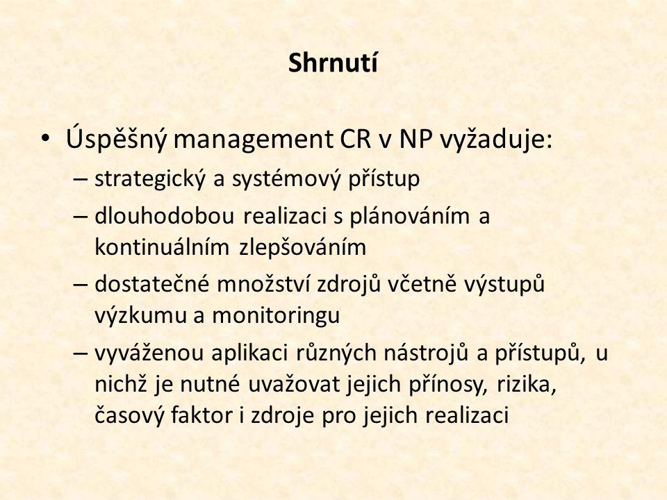 Shrnutí • Úspěšný management CR v NP vyžaduje: – strategický a systémový přístup – dlouhodobou realizaci s plánováním a kontinuálním zlepšováním – dostatečné množství zdrojů včetně výstupů výzkumu a monitoringu – vyváženou aplikaci různých nástrojů a přístupů, u nichž je nutné uvažovat jejich přínosy, rizika, časový faktor i zdroje pro jejich realizaci