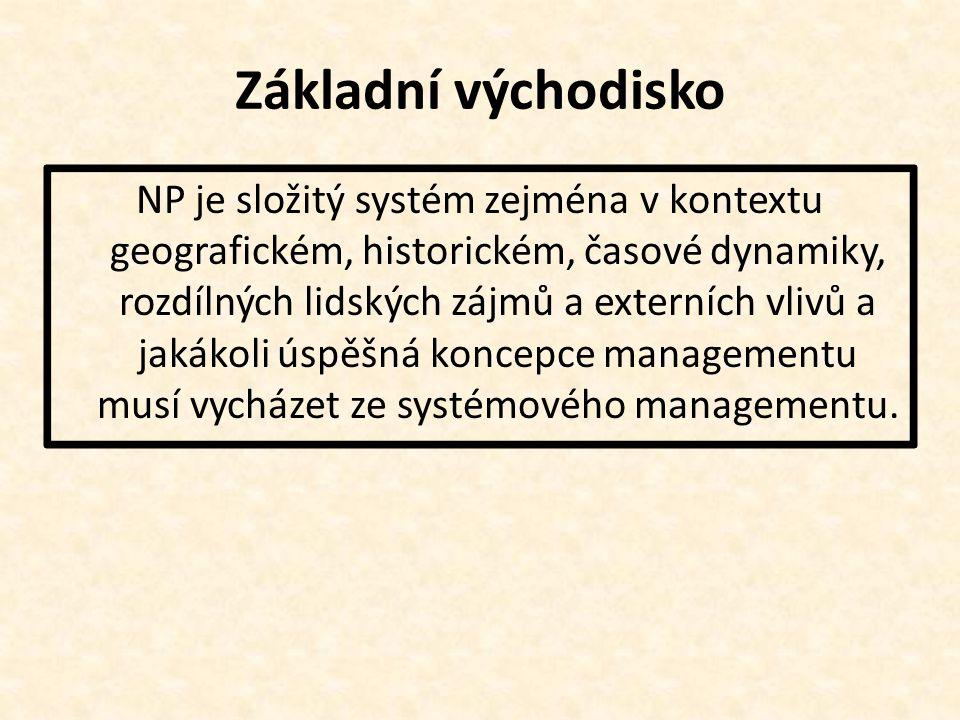 Základní východisko NP je složitý systém zejména v kontextu geografickém, historickém, časové dynamiky, rozdílných lidských zájmů a externích vlivů a jakákoli úspěšná koncepce managementu musí vycházet ze systémového managementu.