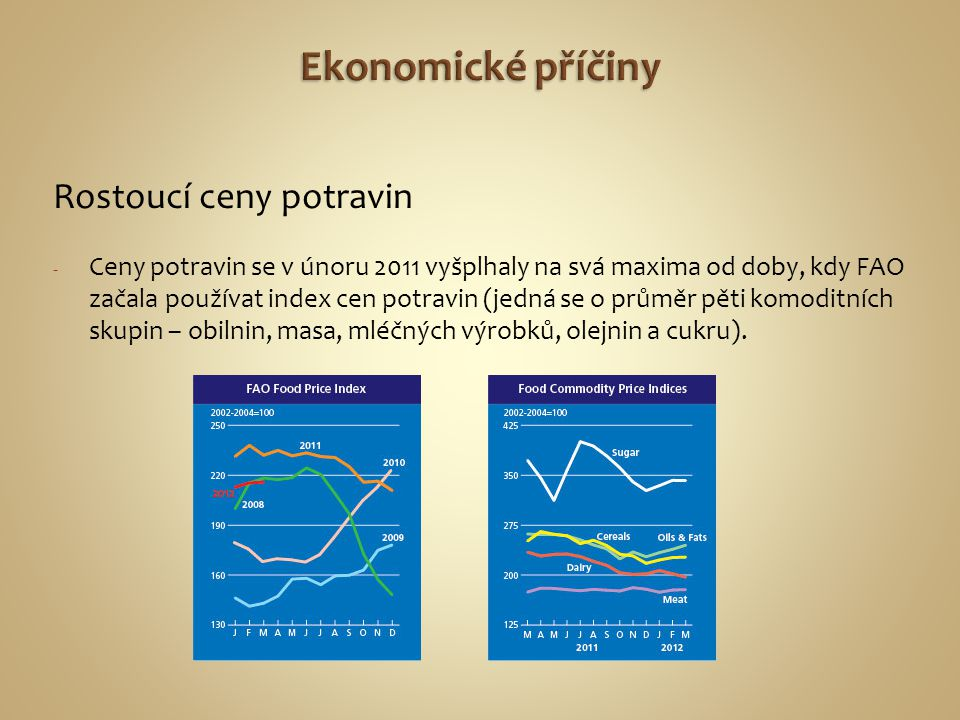 Rostoucí ceny potravin - Ceny potravin se v únoru 2011 vyšplhaly na svá maxima od doby, kdy FAO začala používat index cen potravin (jedná se o průměr
