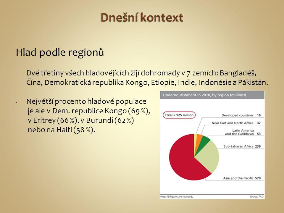Hlad podle regionů - Dvě třetiny všech hladovějících žijí dohromady v 7 zemích: Bangladéš, Čína, Demokratická republika Kongo, Etiopie, Indie, Indonés
