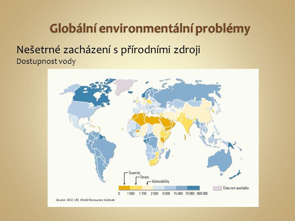 Nešetrné zacházení s přírodními zdroji Dostupnost vody