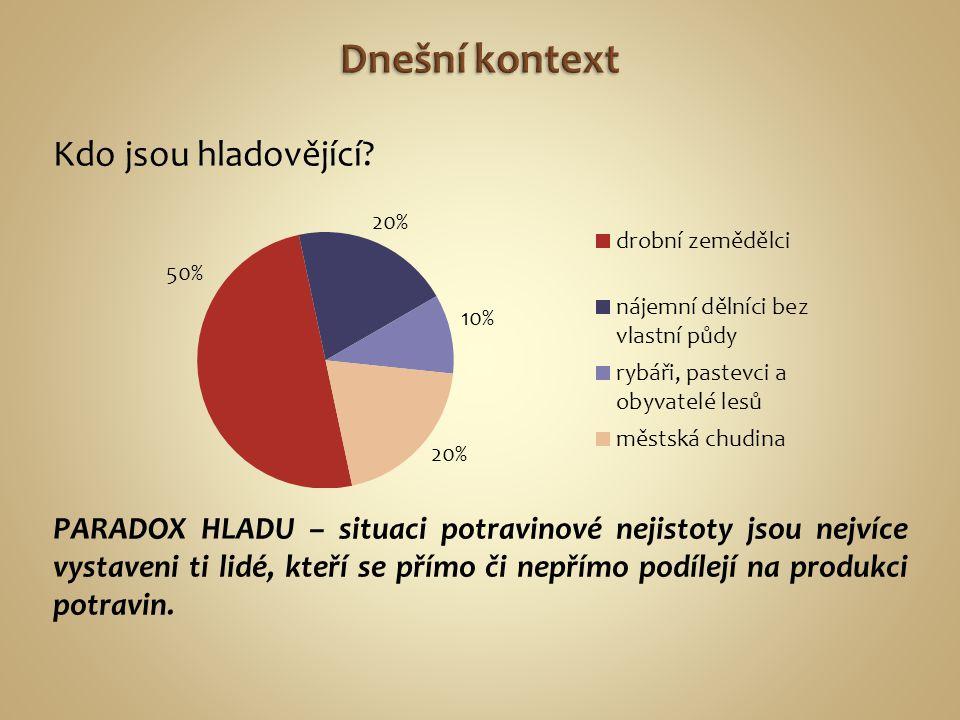 Kdo jsou hladovějící? PARADOX HLADU – situaci potravinové nejistoty jsou nejvíce vystaveni ti lidé, kteří se přímo či nepřímo podílejí na produkci pot
