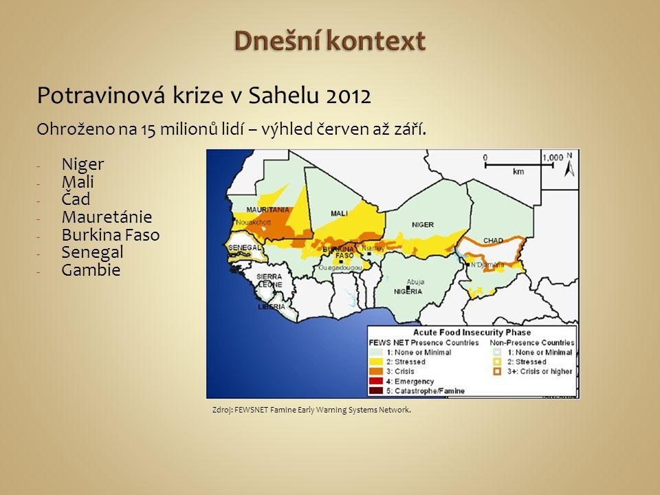 Potravinová krize v Sahelu 2012 Ohroženo na 15 milionů lidí – výhled červen až září. - Niger - Mali - Čad - Mauretánie - Burkina Faso - Senegal - Gamb