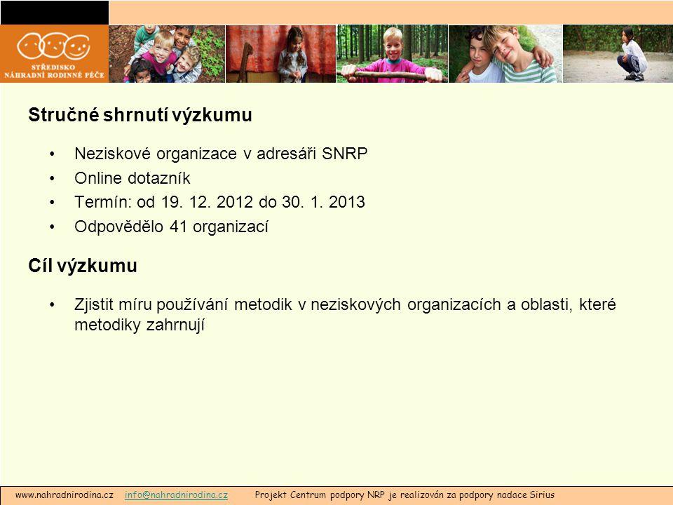 www.nahradnirodina.cz info@nahradnirodina.cz Projekt Centrum podpory NRP je realizován za podpory nadace Siriusinfo@nahradnirodina.cz Používá Vaše organizace ke své práci nějakou psanou metodiku.