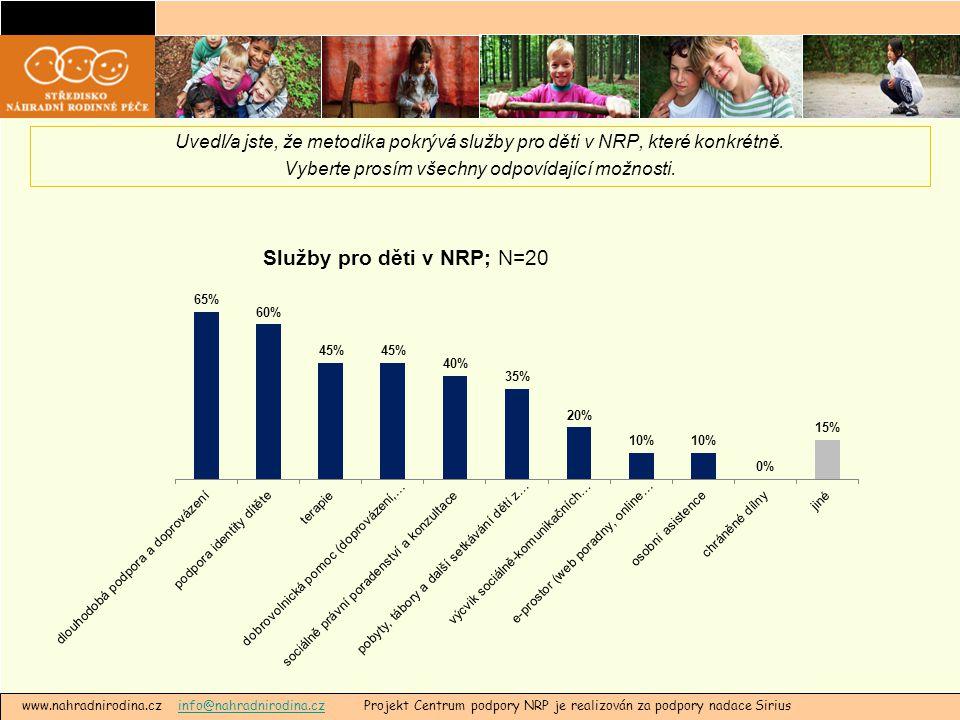 www.nahradnirodina.cz info@nahradnirodina.cz Projekt Centrum podpory NRP je realizován za podpory nadace Siriusinfo@nahradnirodina.cz Uvedl/a jste, že metodika pokrývá služby pro děti v NRP, které konkrétně.