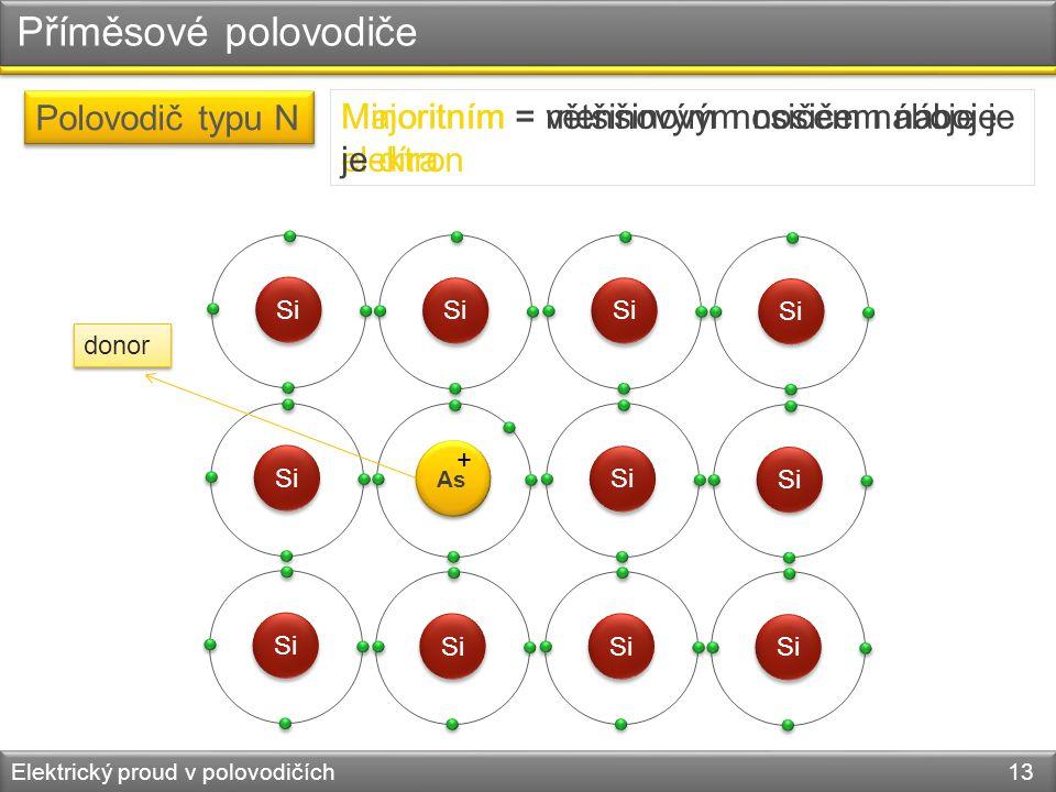 Příměsové polovodiče Elektrický proud v polovodičích 13 Si As + donor Polovodič typu N Majoritním = většinovým nosičem náboje je elektron Minoritním = menšinovým nosičem náboje je díra