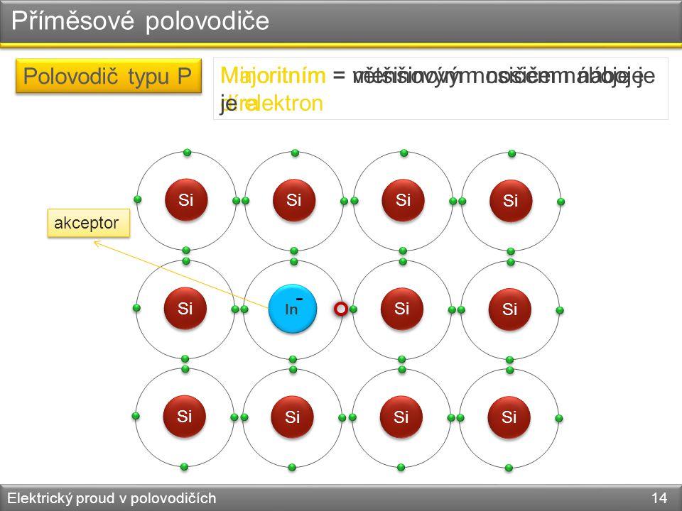 Příměsové polovodiče Elektrický proud v polovodičích 14 Si In - akceptor Polovodič typu P Majoritním = většinovým nosičem náboje je díra Minoritním = menšinovým nosičem náboje je elektron
