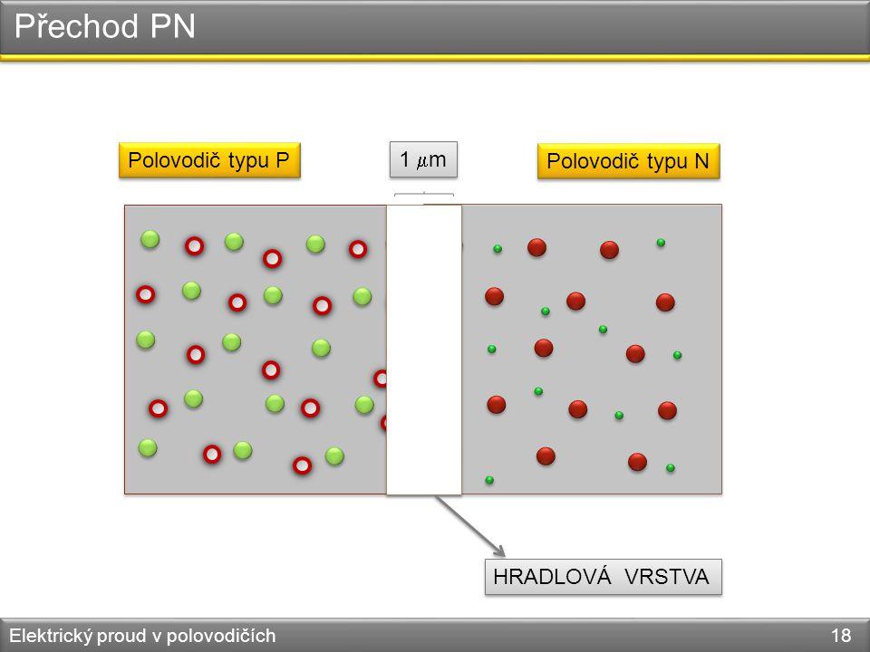 Přechod PN Elektrický proud v polovodičích 18 Polovodič typu P Polovodič typu N - - - + + + HRADLOVÁ VRSTVA 1  m