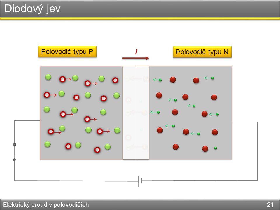 Diodový jev Elektrický proud v polovodičích 21 Polovodič typu P Polovodič typu N - - - + + + I
